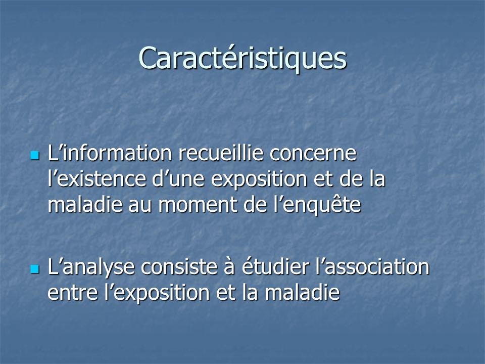 Caractéristiques L'information recueillie concerne l'existence d'une exposition et de la maladie au moment de l'enquête.