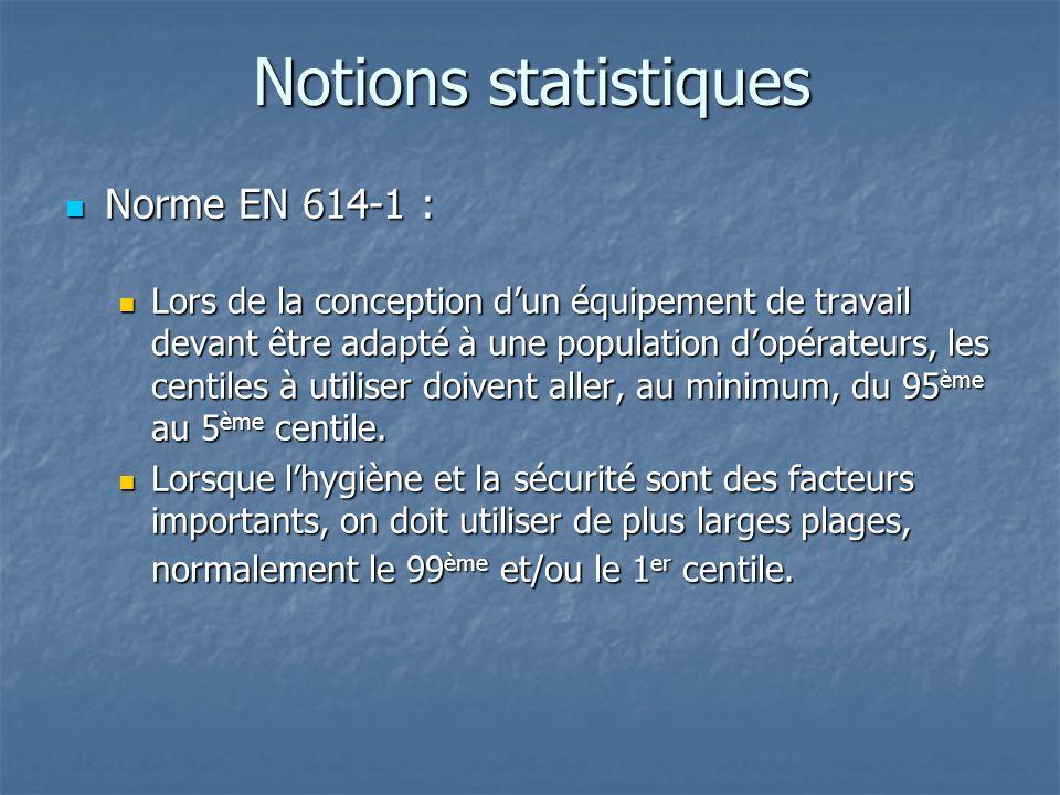 Notions statistiques Norme EN 614-1 :