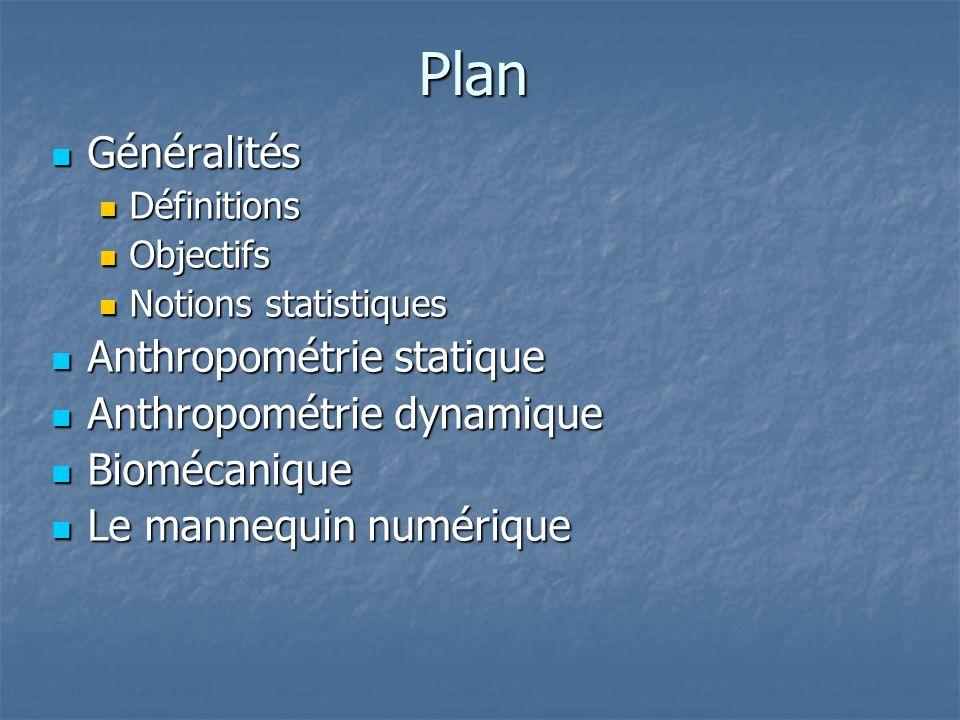 Plan Généralités Anthropométrie statique Anthropométrie dynamique