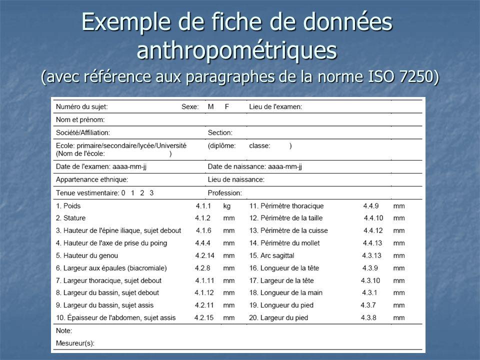Exemple de fiche de données anthropométriques (avec référence aux paragraphes de la norme ISO 7250)