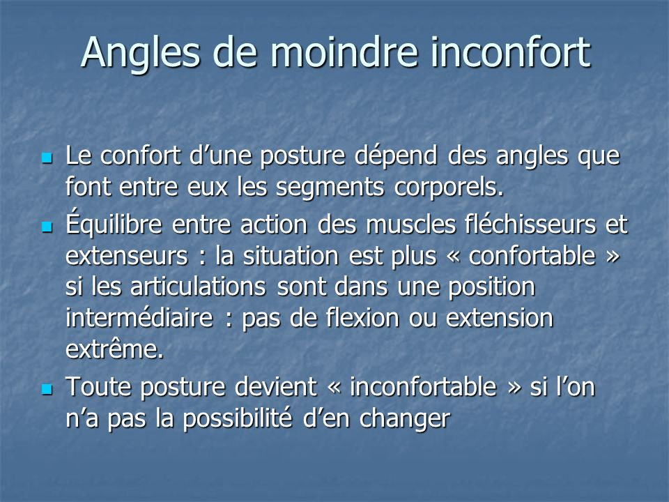 Angles de moindre inconfort