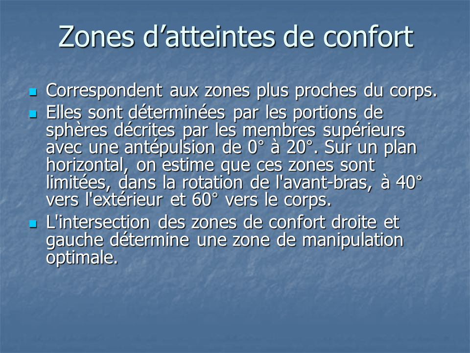 Zones d'atteintes de confort