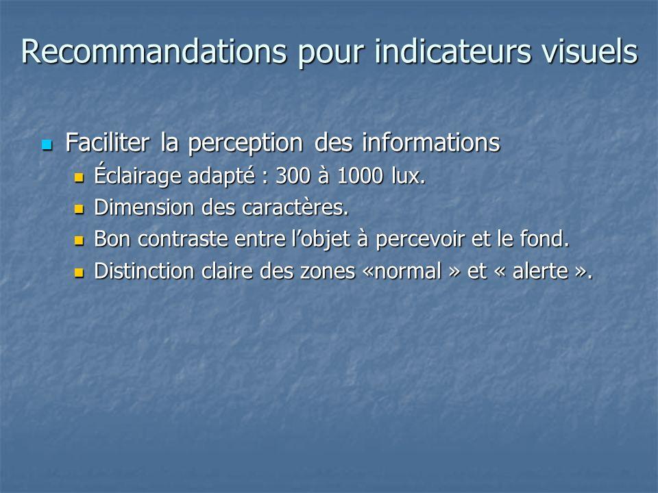 Recommandations pour indicateurs visuels