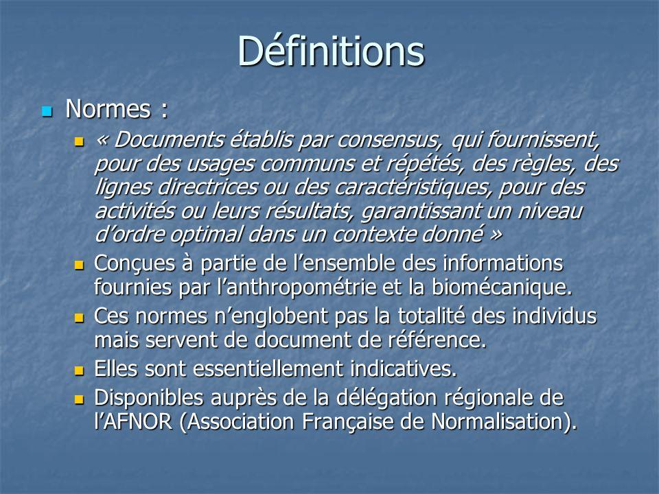 Définitions Normes :