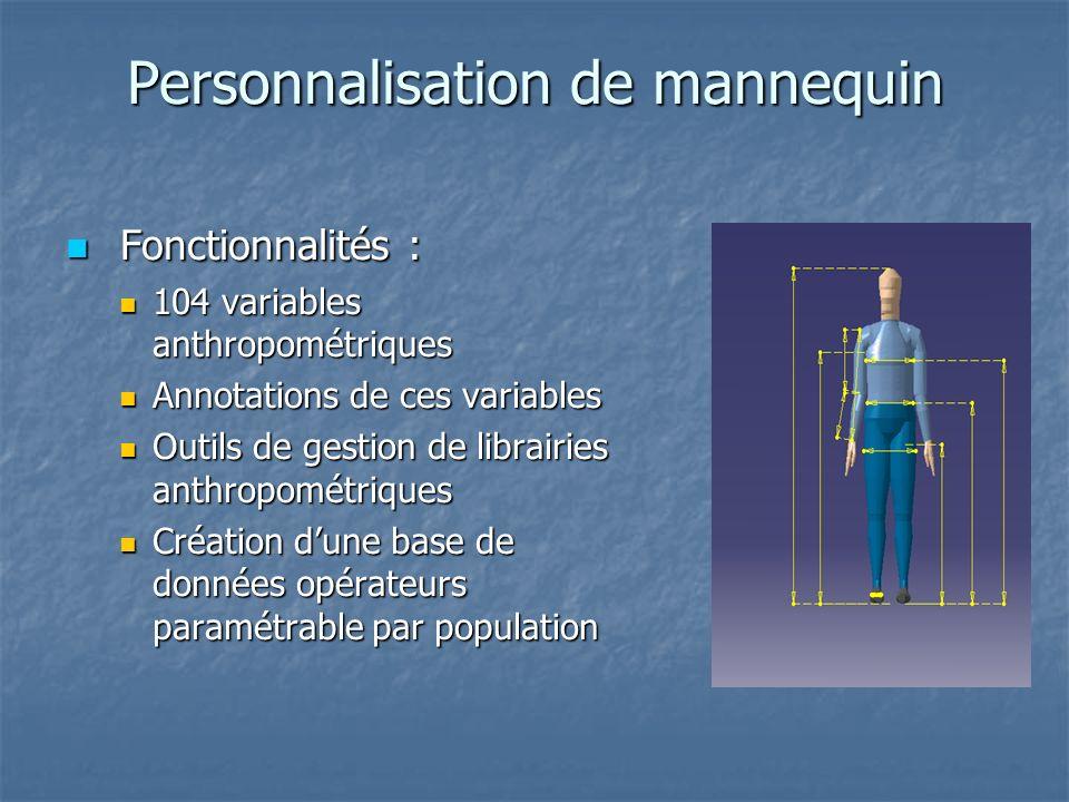 Personnalisation de mannequin
