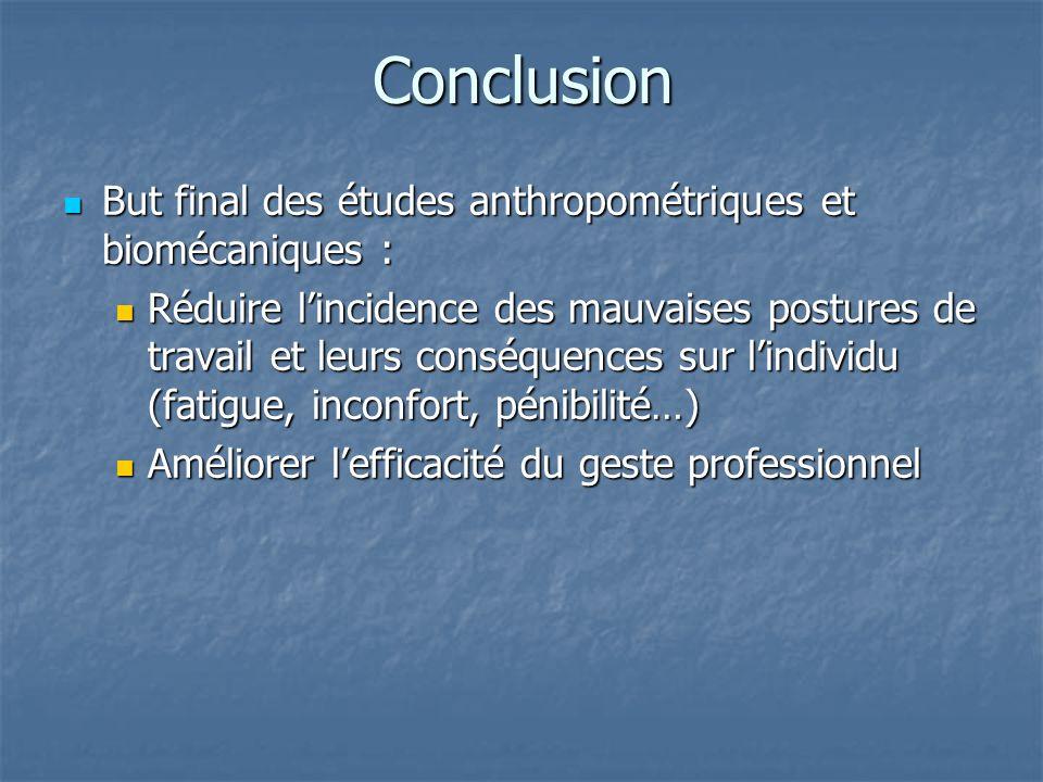 Conclusion But final des études anthropométriques et biomécaniques :