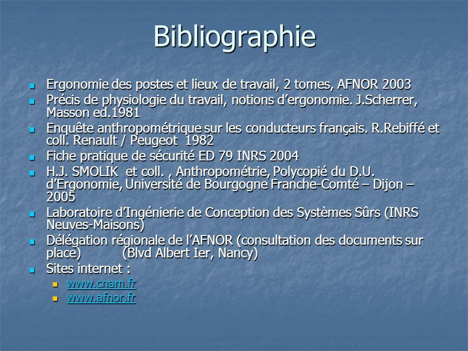 BibliographieErgonomie des postes et lieux de travail, 2 tomes, AFNOR 2003.