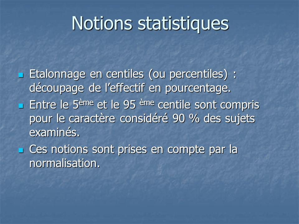 Notions statistiques Etalonnage en centiles (ou percentiles) : découpage de l'effectif en pourcentage.