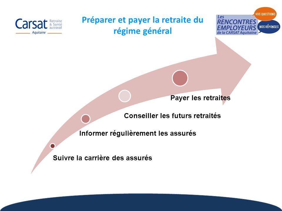 Préparer et payer la retraite du régime général