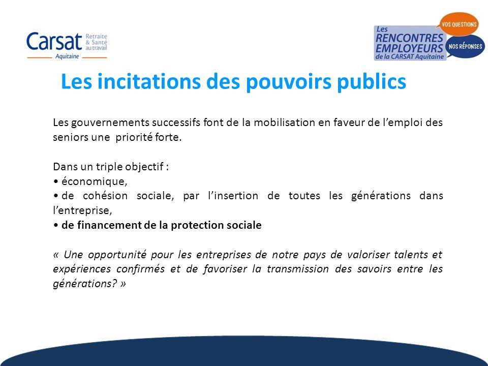 Les incitations des pouvoirs publics