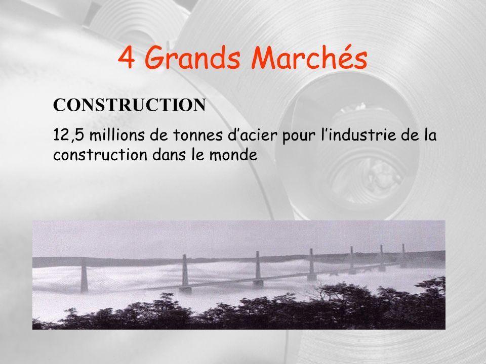 4 Grands Marchés CONSTRUCTION