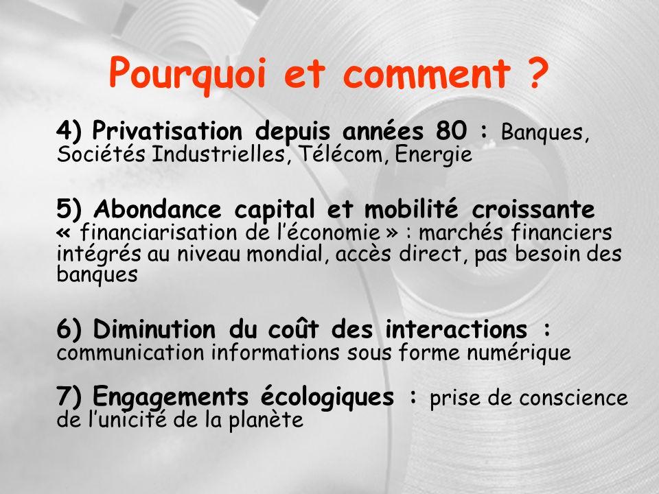 Pourquoi et comment 4) Privatisation depuis années 80 : Banques, Sociétés Industrielles, Télécom, Energie.