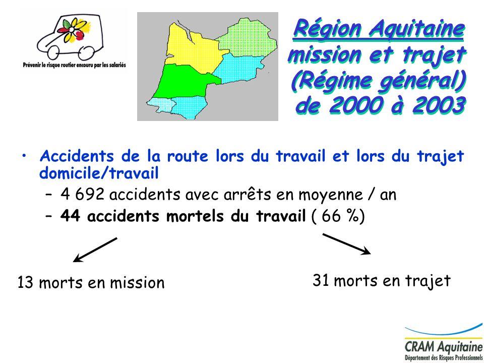 Région Aquitaine mission et trajet (Régime général) de 2000 à 2003