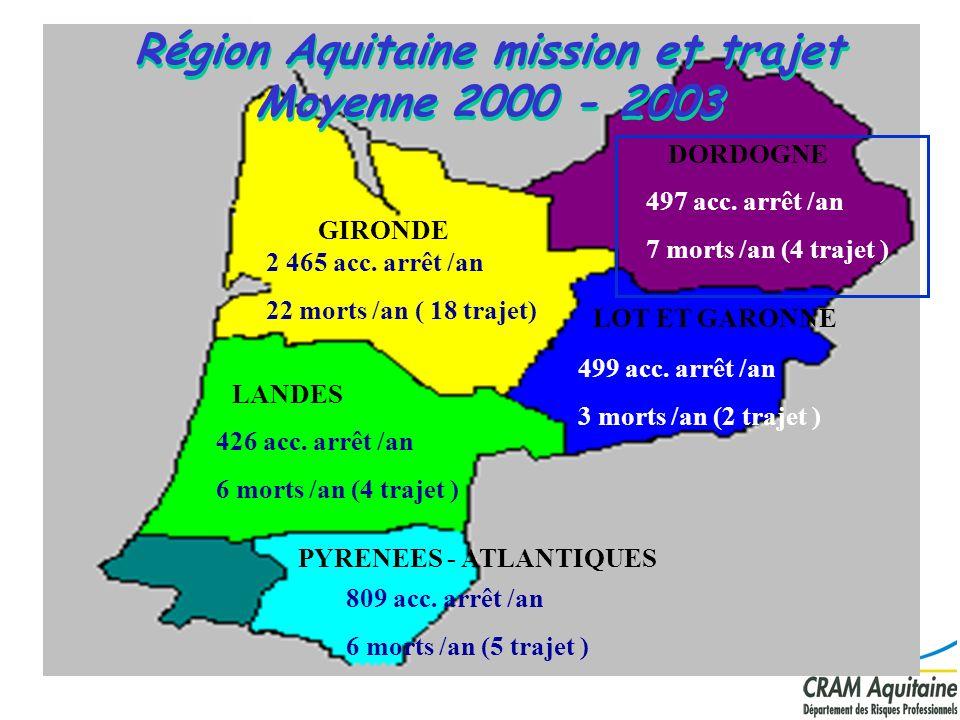 Région Aquitaine mission et trajet Moyenne 2000 - 2003