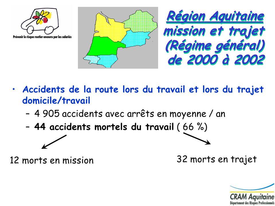 Région Aquitaine mission et trajet (Régime général) de 2000 à 2002