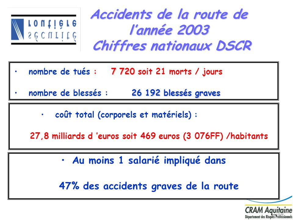Accidents de la route de l'année 2003 Chiffres nationaux DSCR