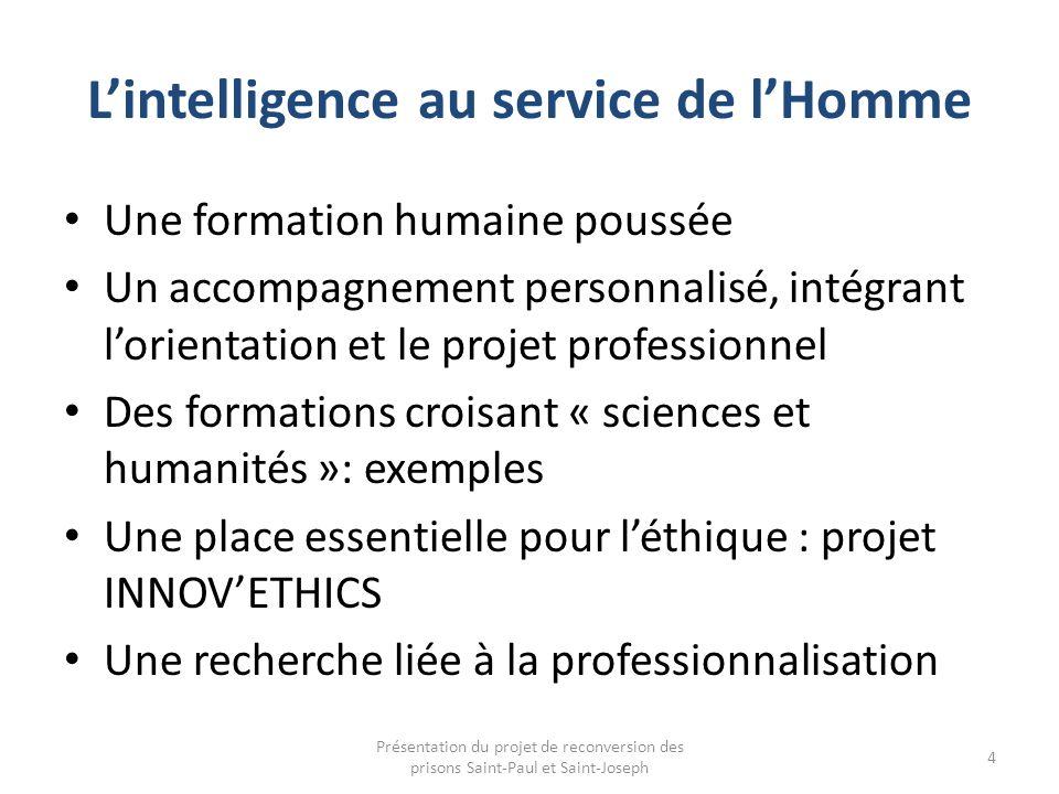 L'intelligence au service de l'Homme