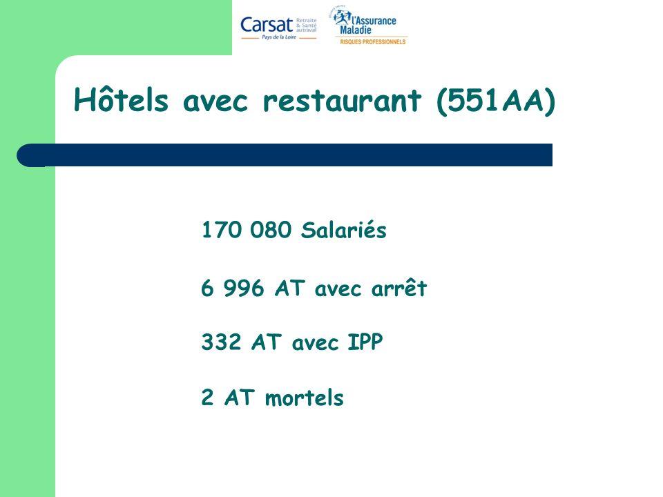 Hôtels avec restaurant (551AA)