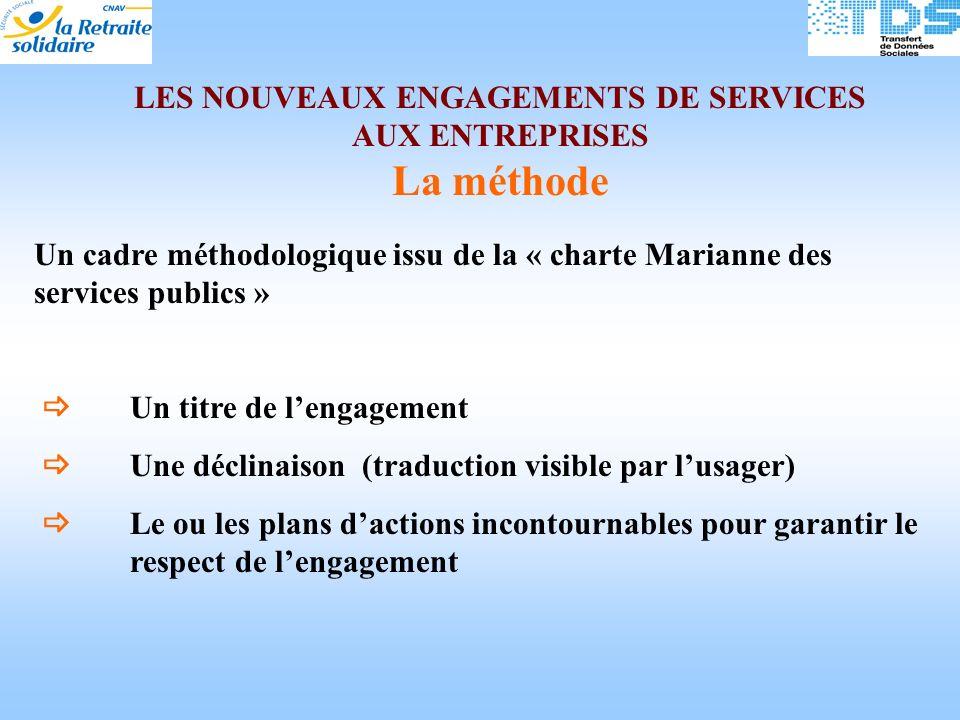 LES NOUVEAUX ENGAGEMENTS DE SERVICES AUX ENTREPRISES La méthode