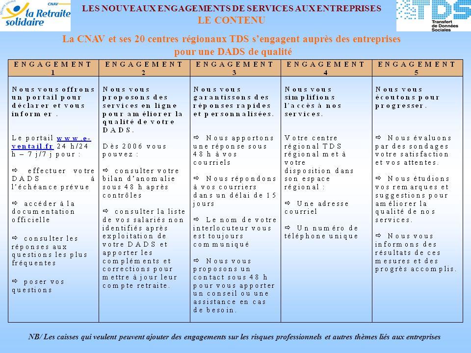LES NOUVEAUX ENGAGEMENTS DE SERVICES AUX ENTREPRISES LE CONTENU