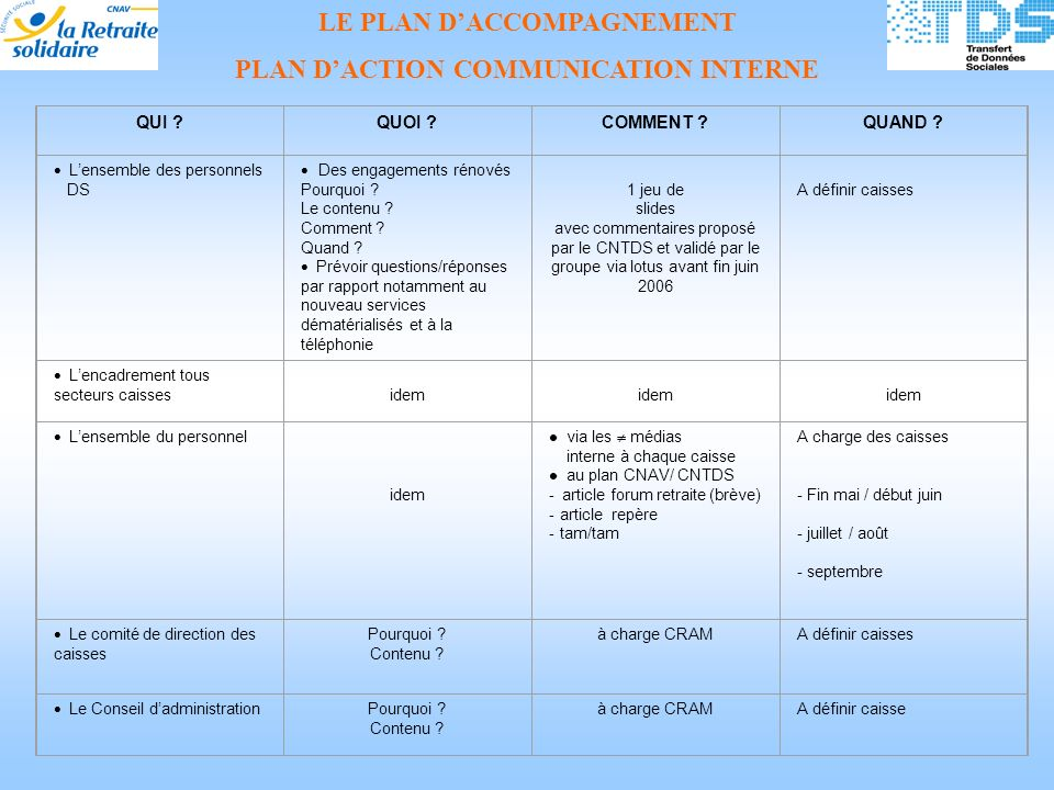 LE PLAN D'ACCOMPAGNEMENT PLAN D'ACTION COMMUNICATION INTERNE