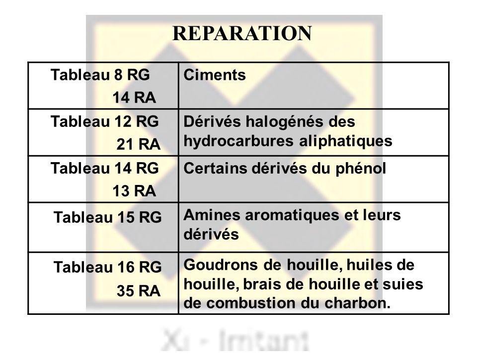 REPARATION Tableau 15 RG Tableau 16 RG Tableau 8 RG 14 RA Ciments