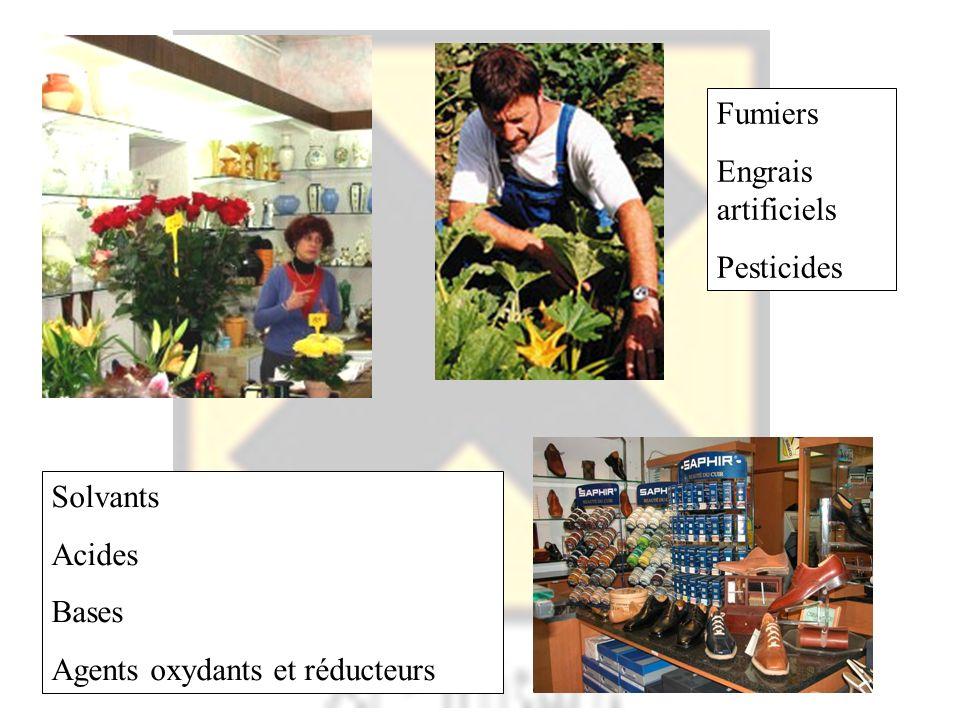 Fumiers Engrais artificiels Pesticides Solvants Acides Bases Agents oxydants et réducteurs