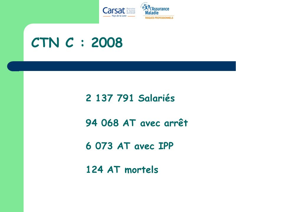 CTN C : 2008 2 137 791 Salariés 94 068 AT avec arrêt 6 073 AT avec IPP