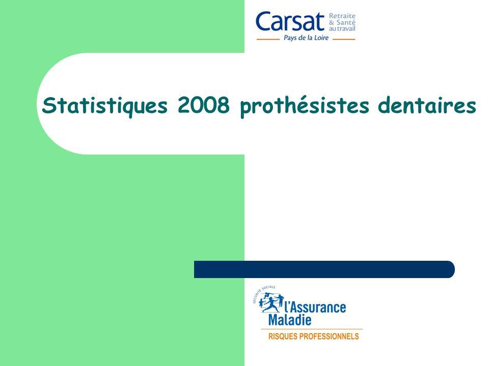 Statistiques 2008 prothésistes dentaires