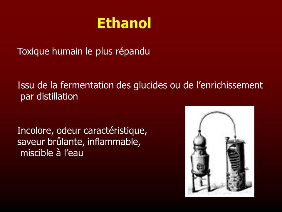 Ethanol Toxique humain le plus répandu