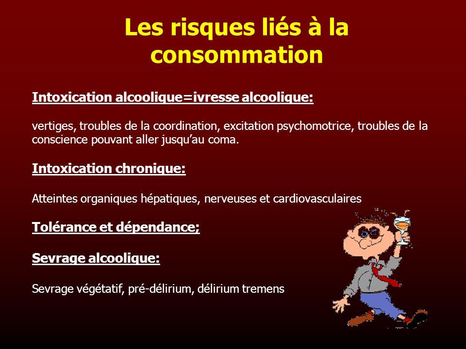 Les risques liés à la consommation