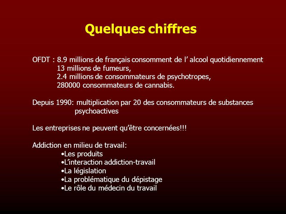 Quelques chiffres OFDT : 8.9 millions de français consomment de l' alcool quotidiennement. 13 millions de fumeurs,