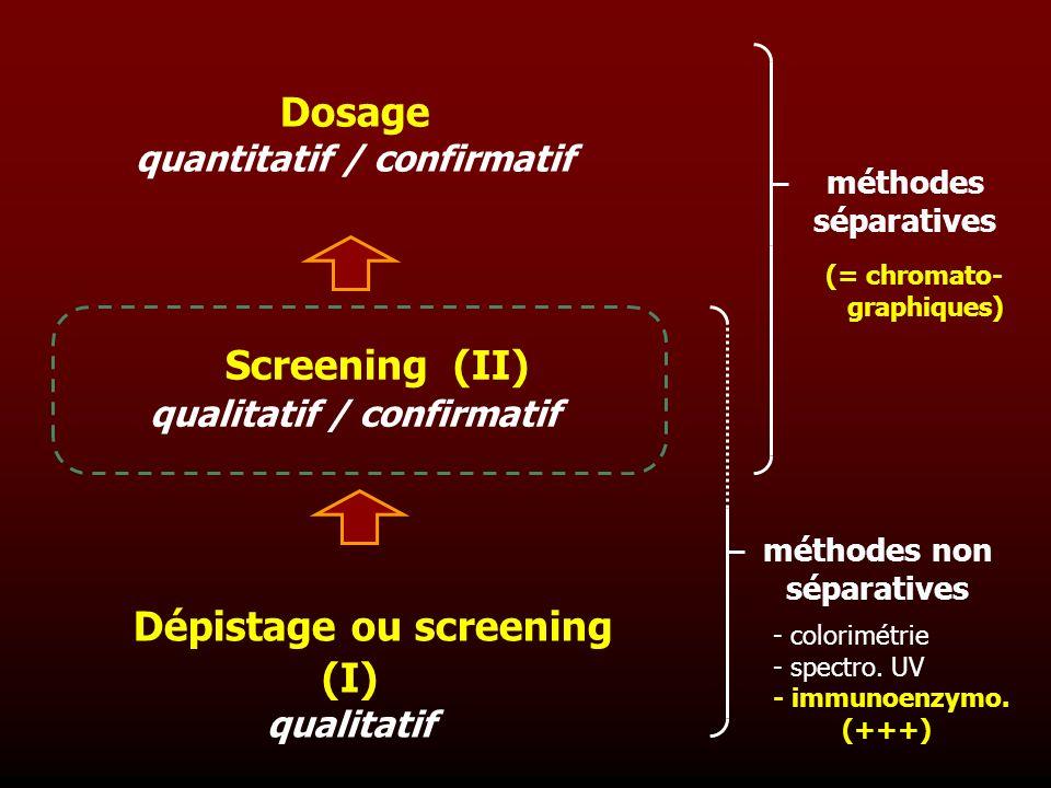 Screening (II) qualitatif / confirmatif