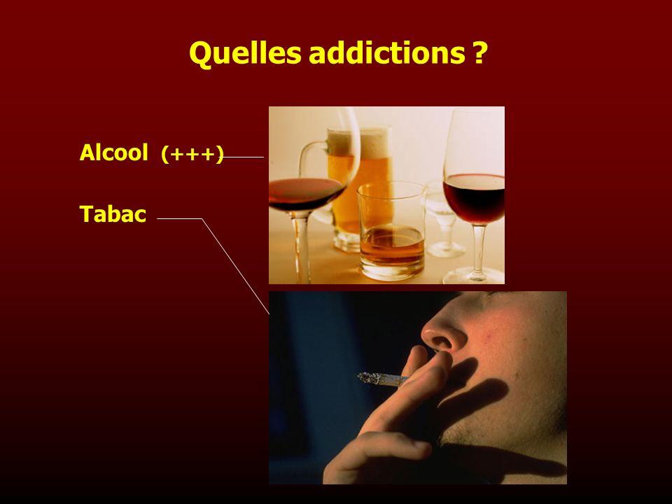 Quelles addictions Alcool (+++) Tabac