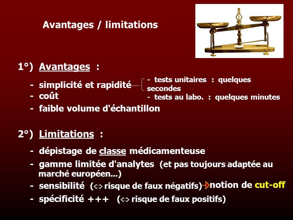 Avantages / limitations