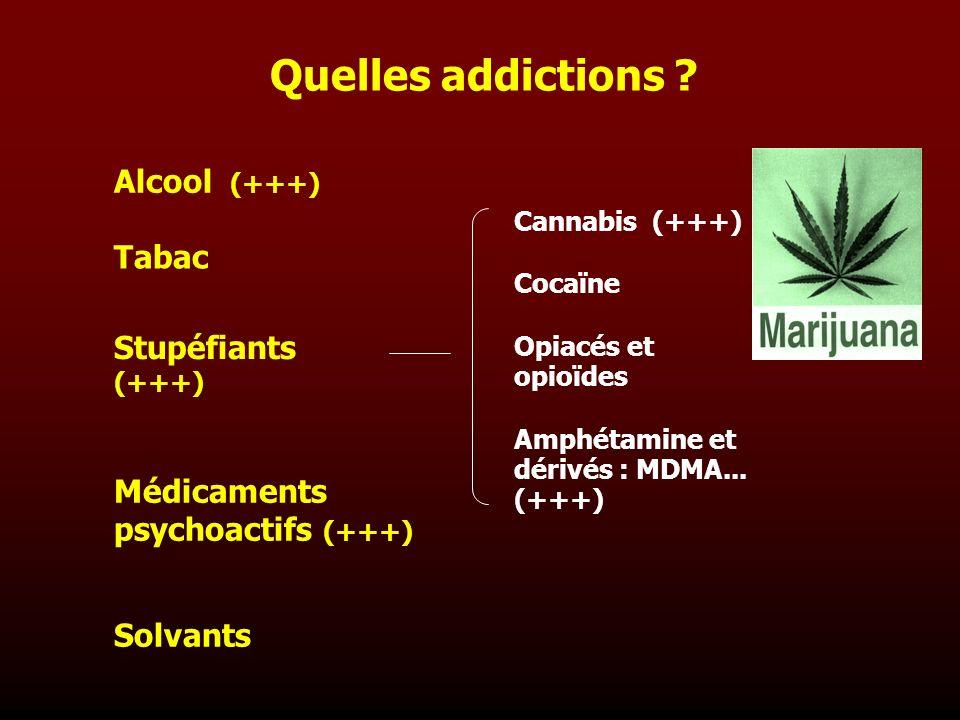 Quelles addictions Alcool (+++) Tabac Stupéfiants (+++)
