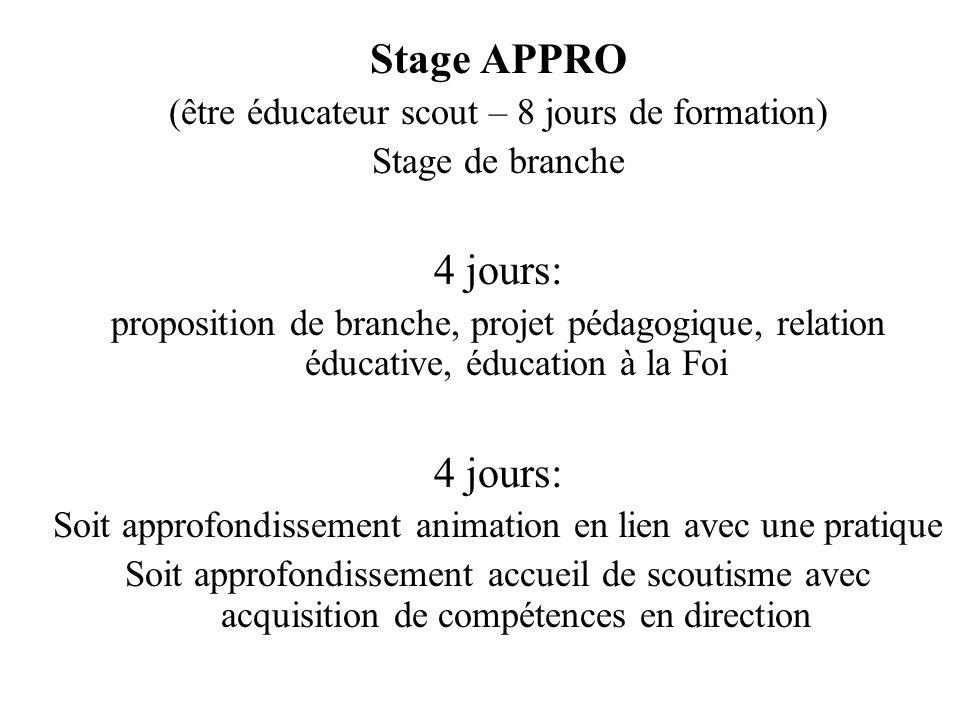Stage APPRO 4 jours: (être éducateur scout – 8 jours de formation)