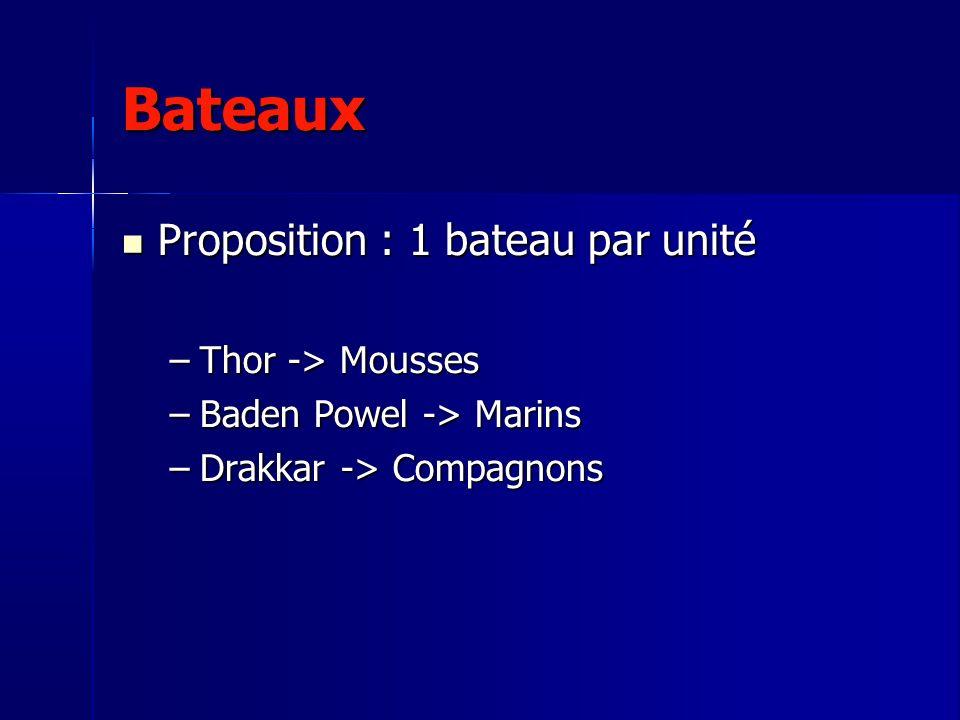 Bateaux Proposition : 1 bateau par unité Thor -> Mousses