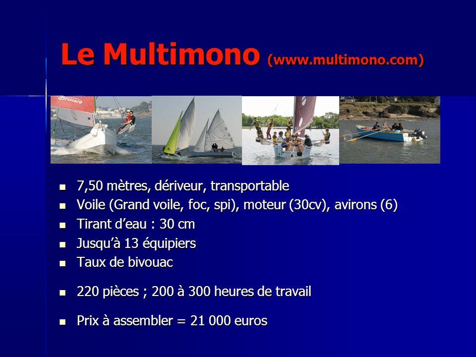 Le Multimono (www.multimono.com)