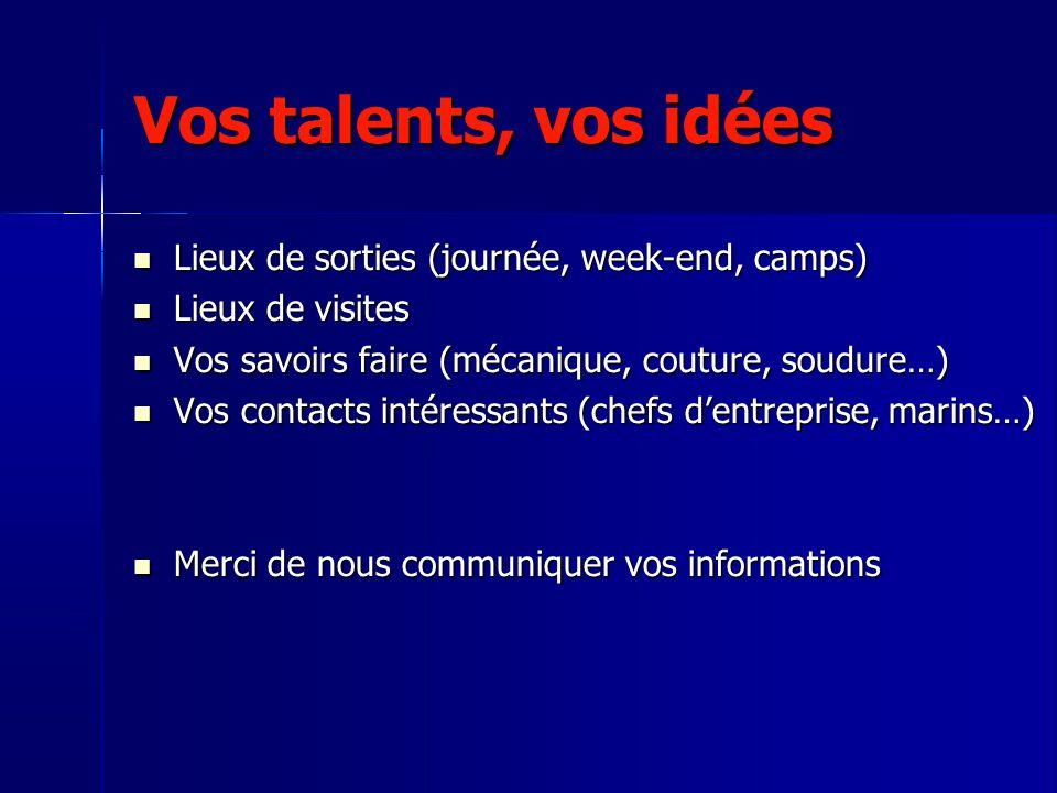 Vos talents, vos idées Lieux de sorties (journée, week-end, camps)