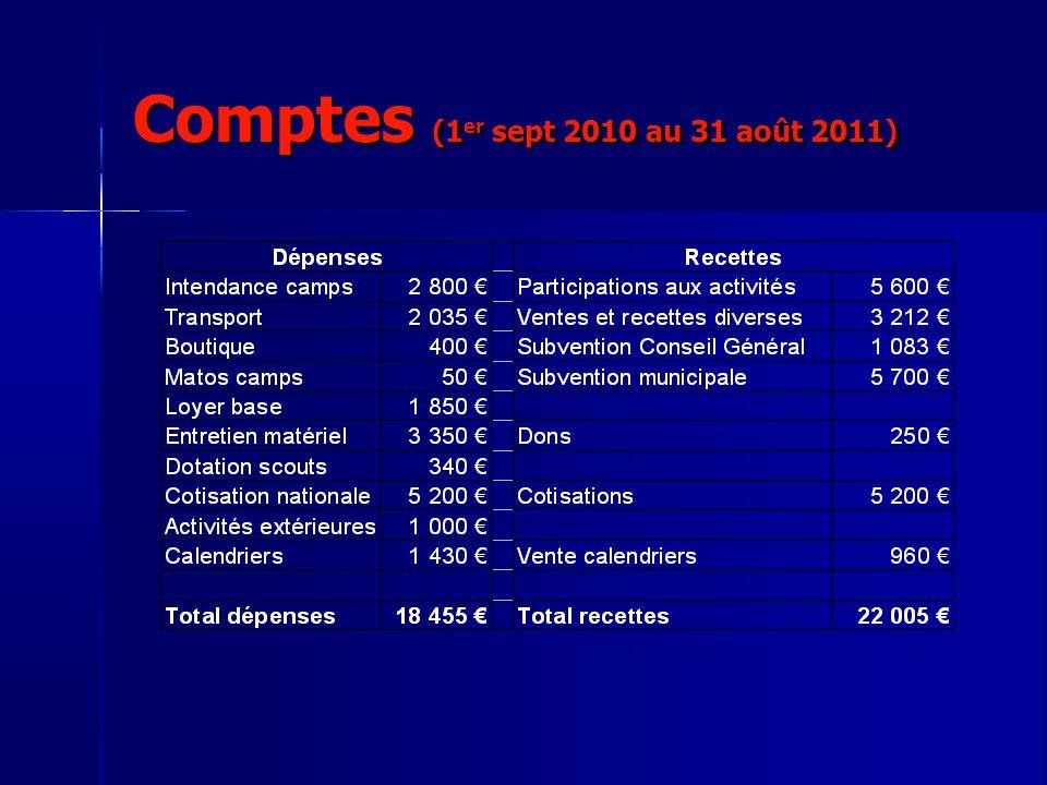 Comptes (1er sept 2010 au 31 août 2011)