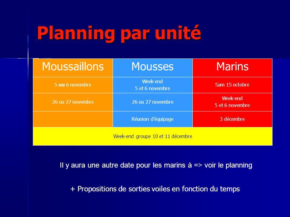 Planning par unité Moussaillons Mousses Marins