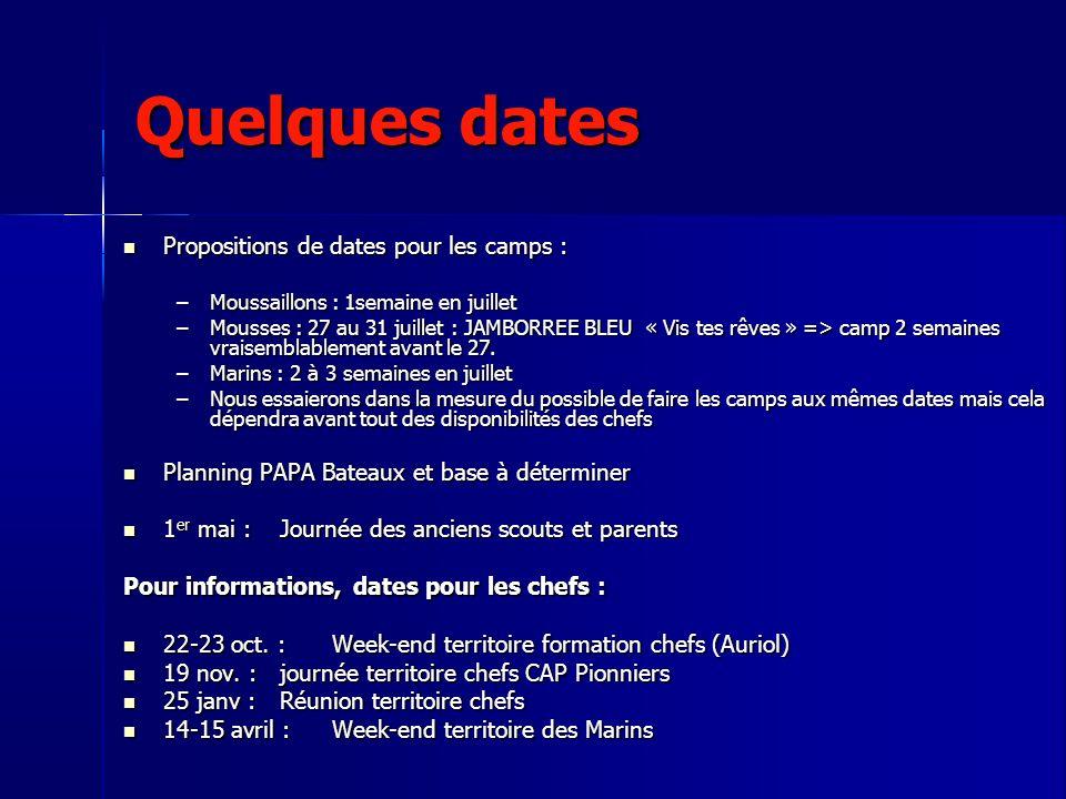 Quelques dates Propositions de dates pour les camps :
