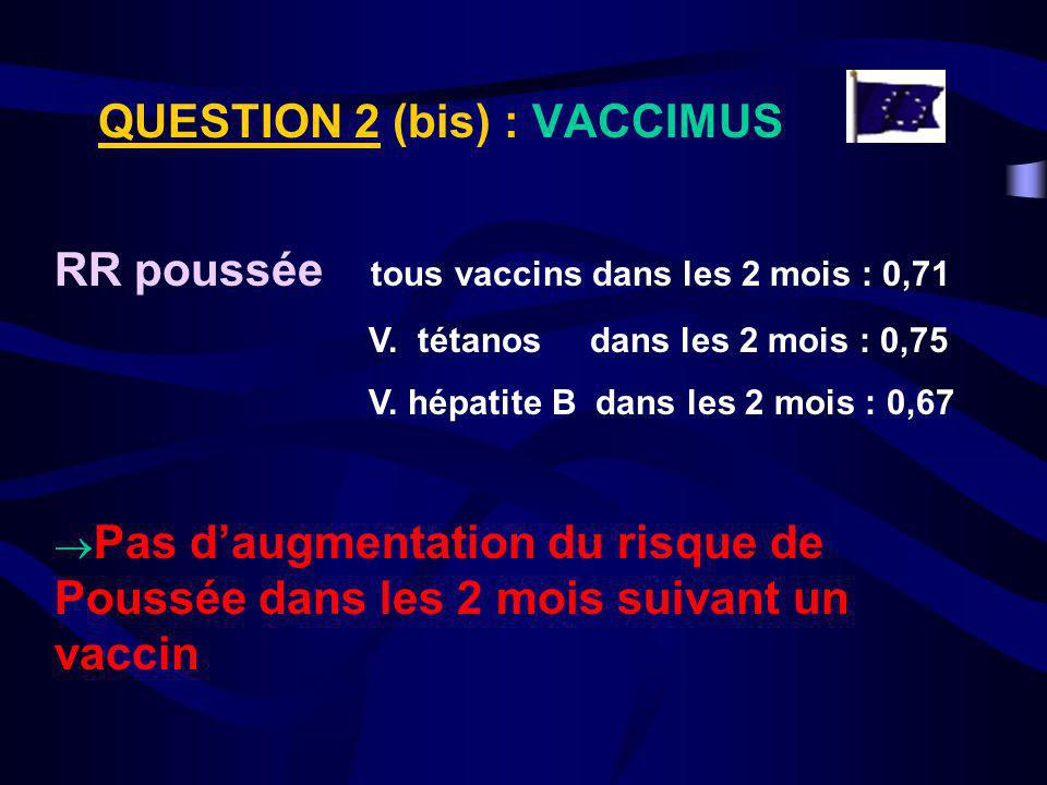 QUESTION 2 (bis) : VACCIMUS