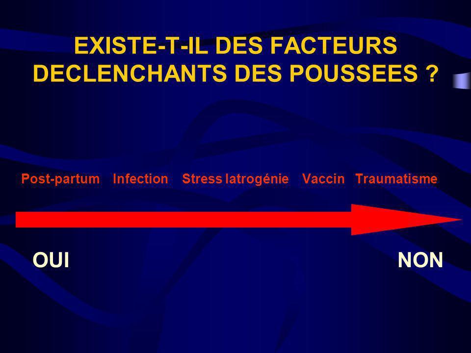 EXISTE-T-IL DES FACTEURS DECLENCHANTS DES POUSSEES