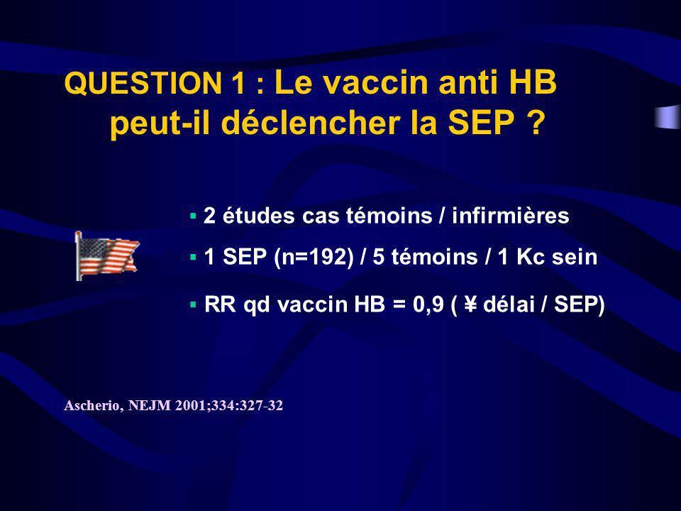 QUESTION 1 : Le vaccin anti HB peut-il déclencher la SEP