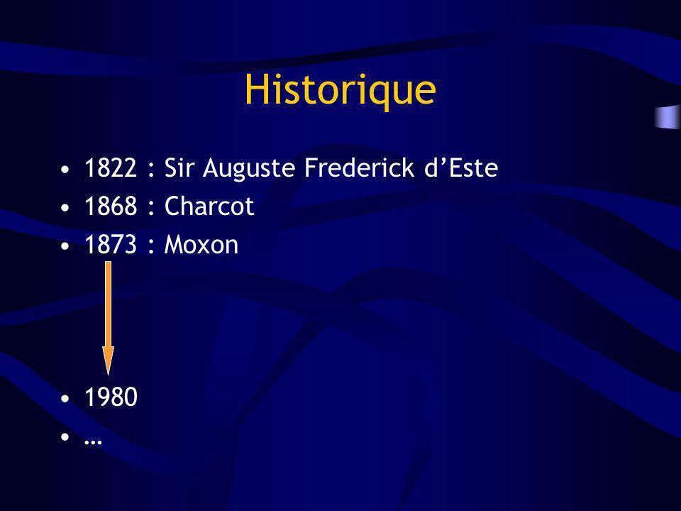 Historique 1822 : Sir Auguste Frederick d'Este 1868 : Charcot