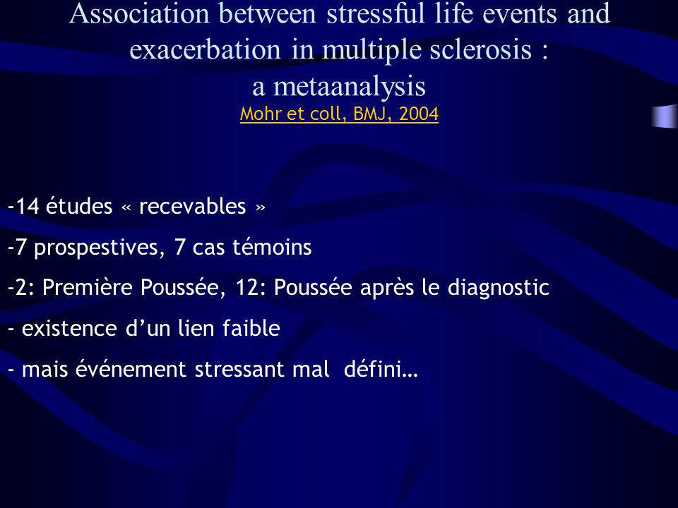 Association between stressful life events and exacerbation in multiple sclerosis : a metaanalysis Mohr et coll, BMJ, 2004