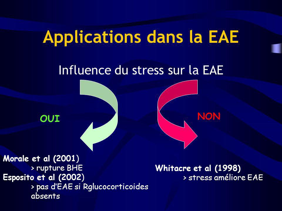 Applications dans la EAE