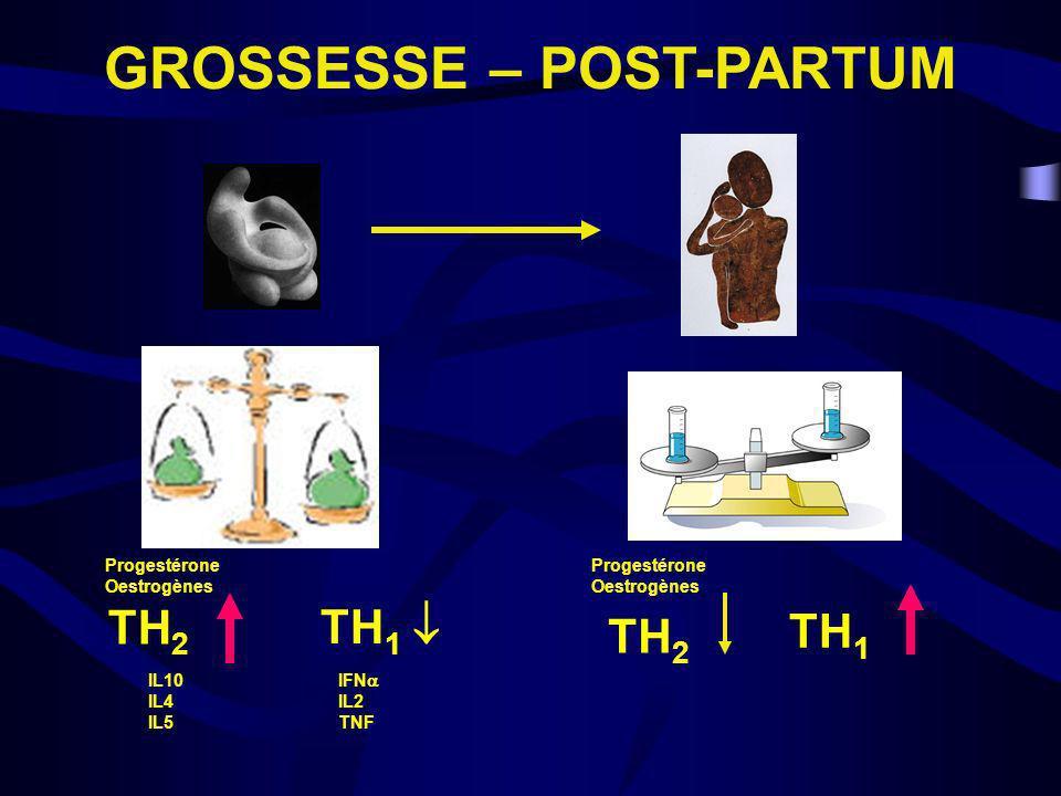 GROSSESSE – POST-PARTUM